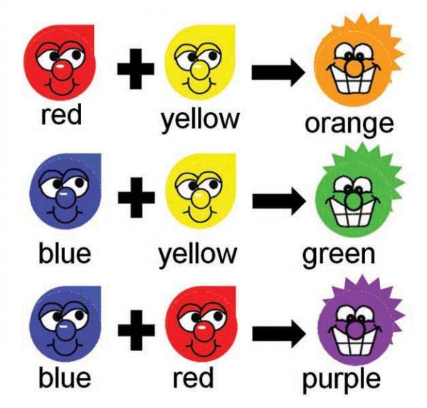como se hace el color morado