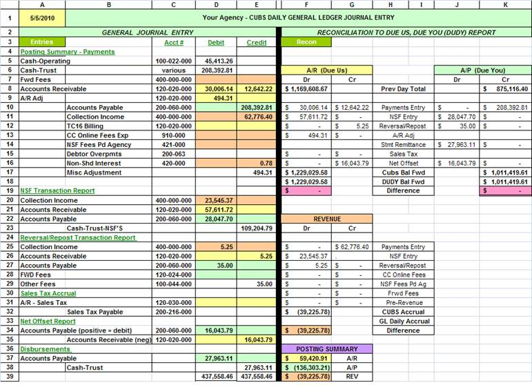 Doc948558 Gl Reconciliation Template Bank Account – Gl Reconciliation Template