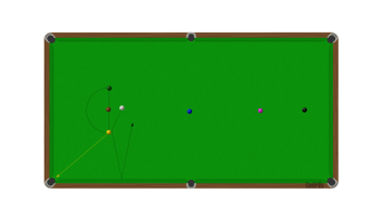 Snooker Drills • CueDrills • Beginner to Advanced Snooker Drills