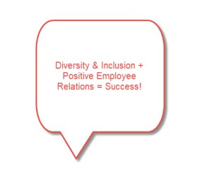 diversity and inclusion at dell inc essay Below are just a few terms and definitions related to diversity and inclusion  who in her essay  dell, 1992 as cited in.