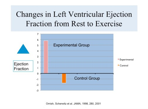 EjectionFraction