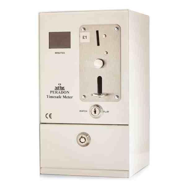 Peradon ADM Timesafe Light Meters