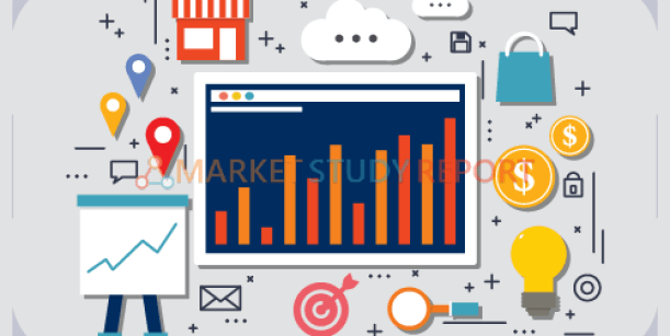 Cancer or Tumor Profiling Market Research Report, Growth Forecast 2026