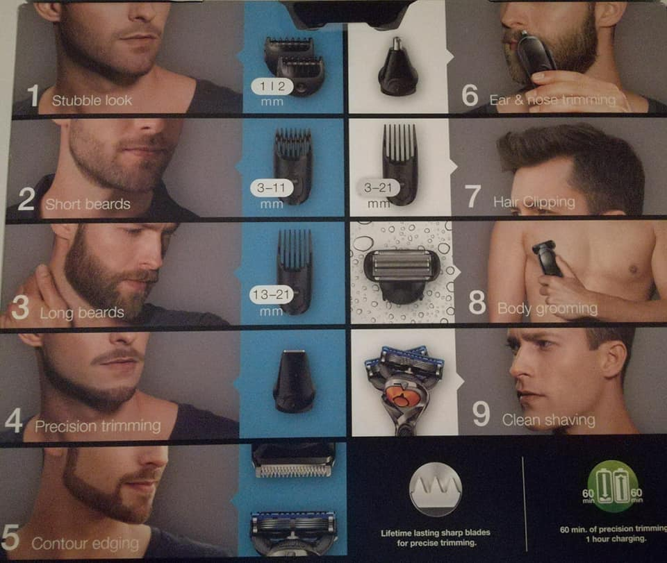 Todas las posibilidades que ofrece el set de afeitado multifunción MGK3080 de Braun