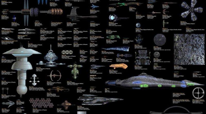 Tamaño de las Naves Espaciales
