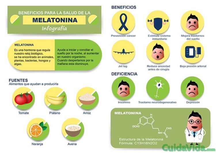 melatonina-infografia