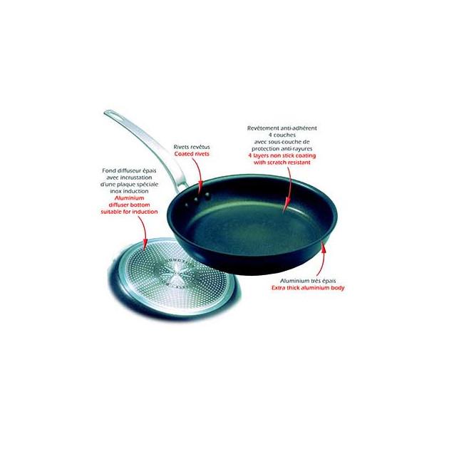 poele induction anti adhesive o 24 cm x h 5 cm elite pro matfer