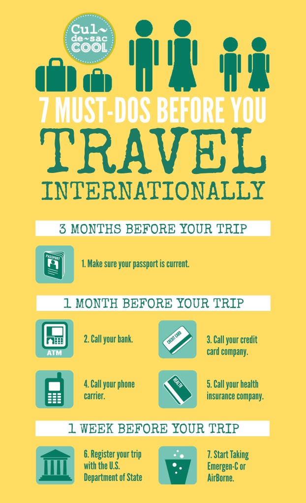 8 Must Dos Before You Travel Internationally Info Graphic