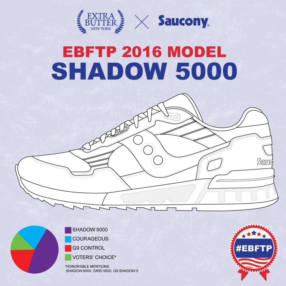 Extra Butter x Saucony - A Design Experiment