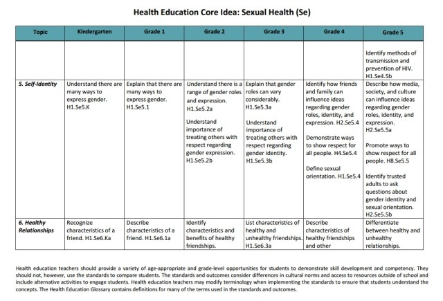 washington_state_sexual_health_standards_1