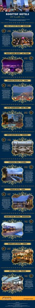 Rooftop-Hotels-With-Incredible-Views-infographic