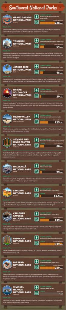 southwest national parks america
