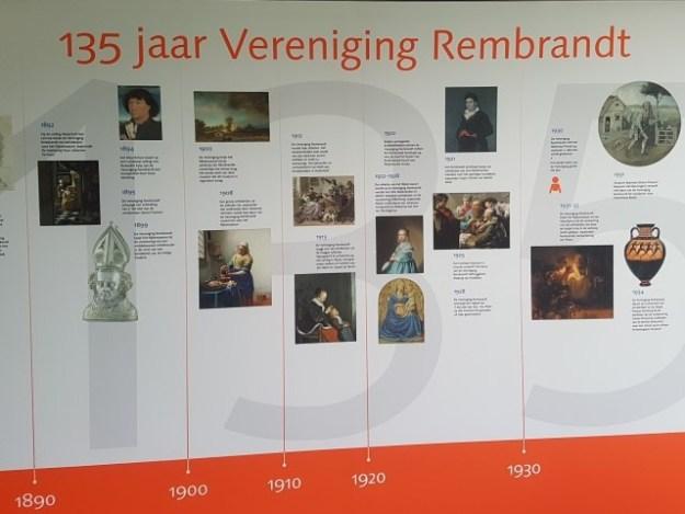 Sinds haar bestaan kocht de Vereniging Rembrandt publiekslievelingen en vele andere werken. Aankopen sinds 2008 zijn te zien tot 3 februari 2019 in museum Kröller-Müller