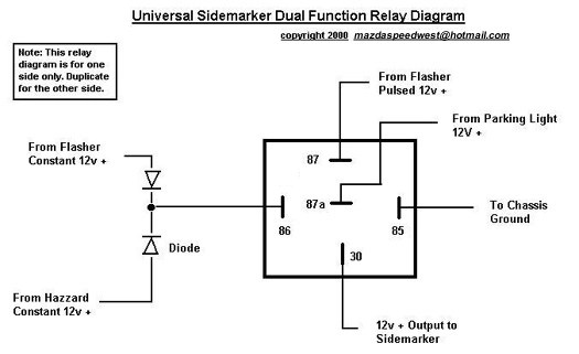5 blade flasher wiring diagram  03 expedition fuse block