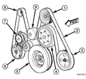 Need Help Asap With Belt Change!!!  Dodge Cummins Diesel