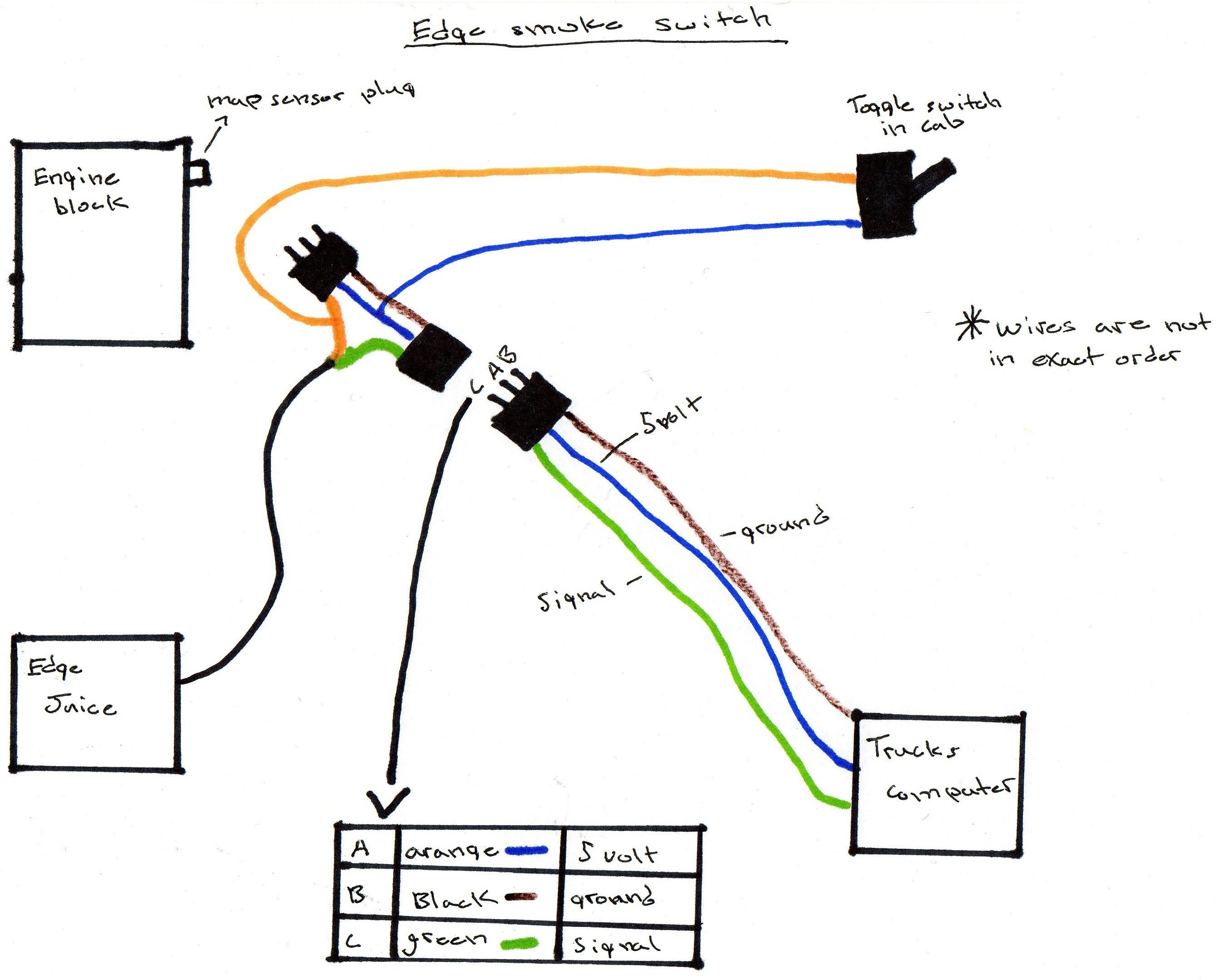Lb7 Wiring Diagram