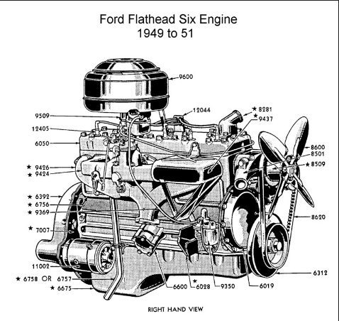 Mazda 3 Ignition Wiring Diagram likewise Wiring Diagram For A Hoist Free Download moreover 7sre8 Ford Ranger Looking Location Orfice Tube 1995 Ford in addition T14074674 95 style protege fuel kick off switch additionally Nissan Altima 2 5 Engine Diagram Additionally 95. on 95 ford ranger wiring diagram