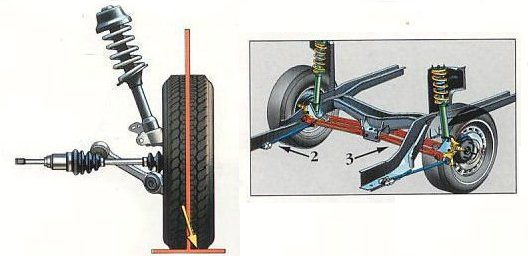 Ford Tempo suspension