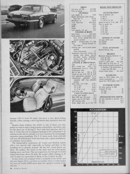 RT 1976 Trans Am 014 900
