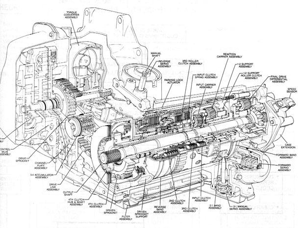Gm 4t80e transmission service manual