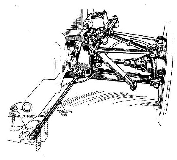 Curbside Classic: Citroen Traction Avant en Indochine