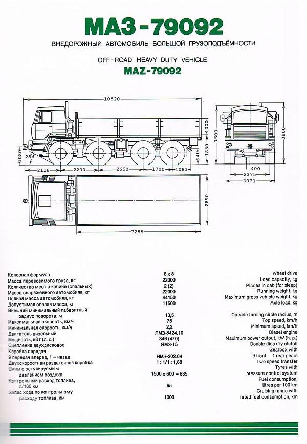 Global Truck History: MAZ-79092 – I'm A Rocket Maz
