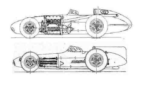 Indy roadster 1