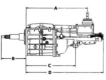 T5-Transmission-B