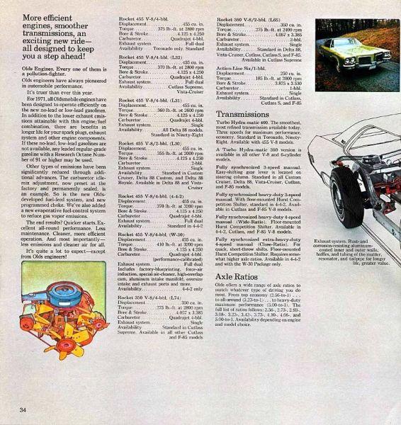 1971 Oldsmobile Prestige-34-35