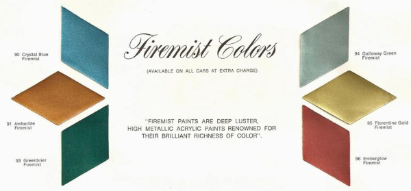 Firemist