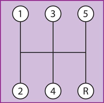Primary-pattern