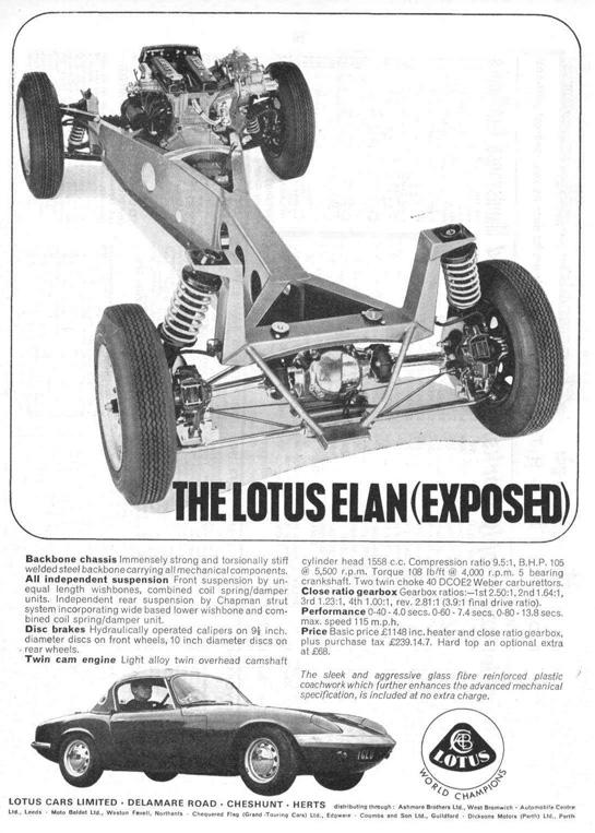 Lotus Elan backbone-frame