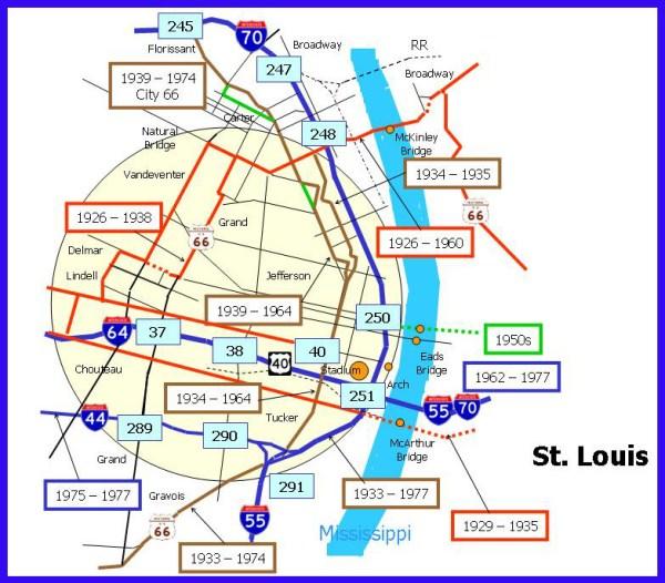 St Louis Aligment