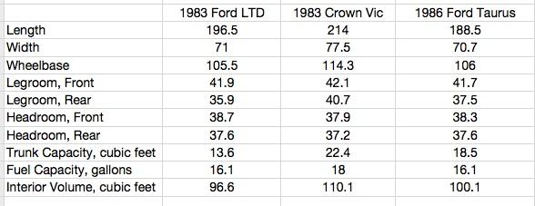 1983 comparison
