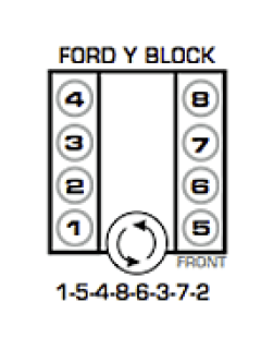 Ford Y block firing order