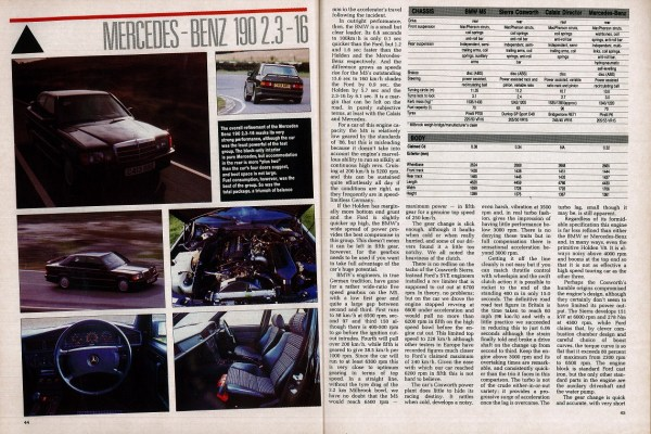 Wheels Commodore test_Page_5