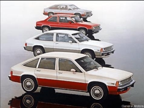 Chevrolet Citation 1980