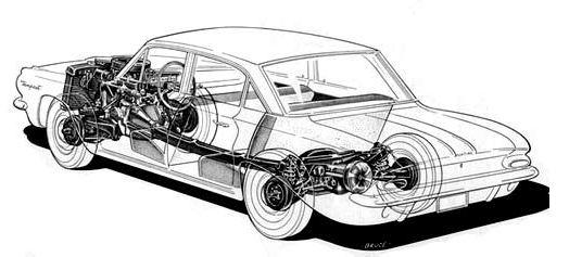 Pontiac 1961 Tempest cutaway