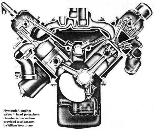 polysphere A-engine