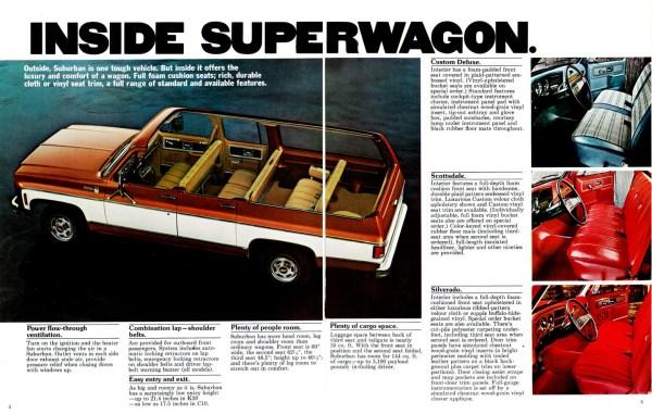 Chevrolet 1977 suburban int
