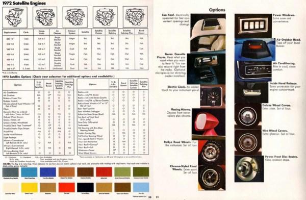 Plymouth Satellite Option List 1972