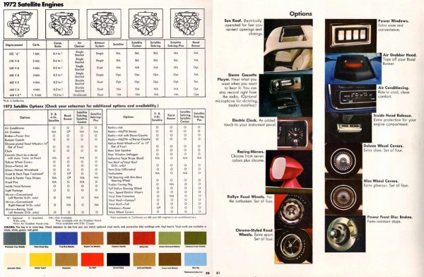 Plymouth Satellite Option List 1972