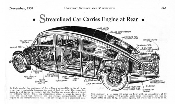 Burney Streamline 1931 Cutaway large