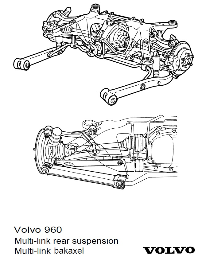 Showthread in addition Lacrosse Headlight Wiring moreover 1990 Volvo 740 Gle Suspension Diagram as well RepairGuideContent together with Fuel Pump Wiring Diagram. on volvo 240 wiring diagram 1989