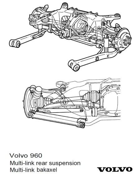 960 Multilink Suspension