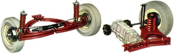 suspension horz