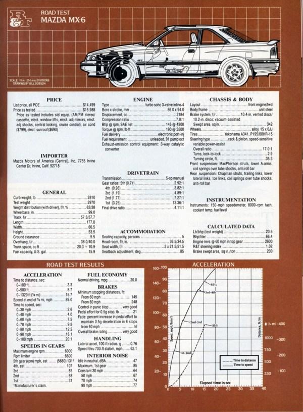 img996