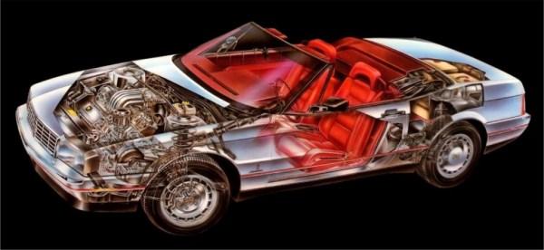 1987 Allante cutaway
