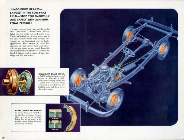 Chevrolet 1952 Engineering Features brakes -10