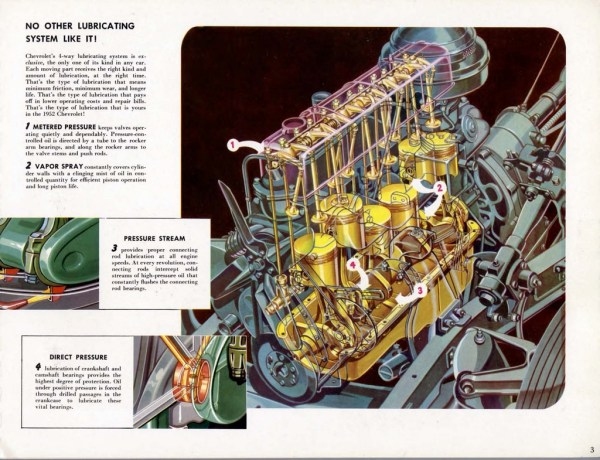 Chevrolet 1952 Engineering Features lubrication -03